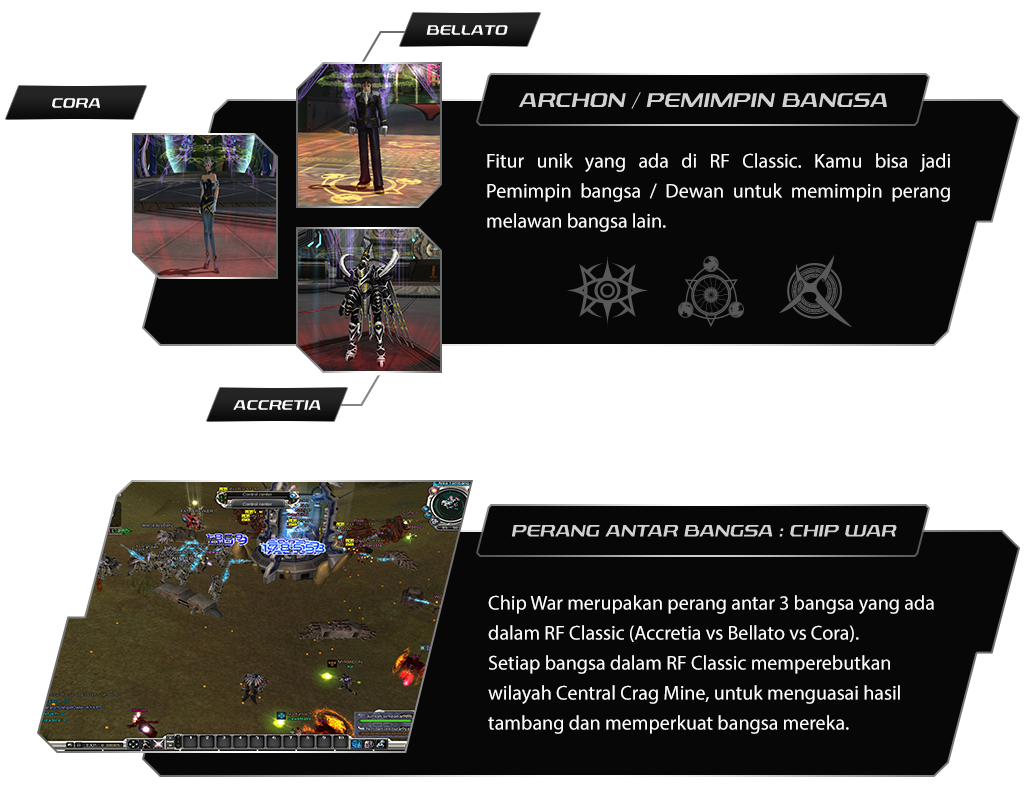 Game Online Indonesia | RFC : Rising Force Classic Online